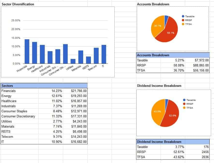 Free Excel Templates amp Downloads  Chandooorg