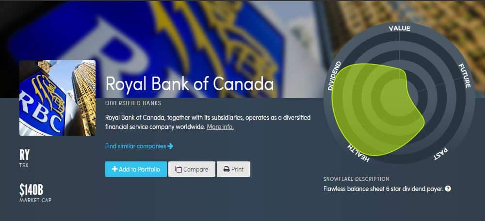 Royal Bank snowflake