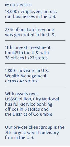 Royal bank by the numbers