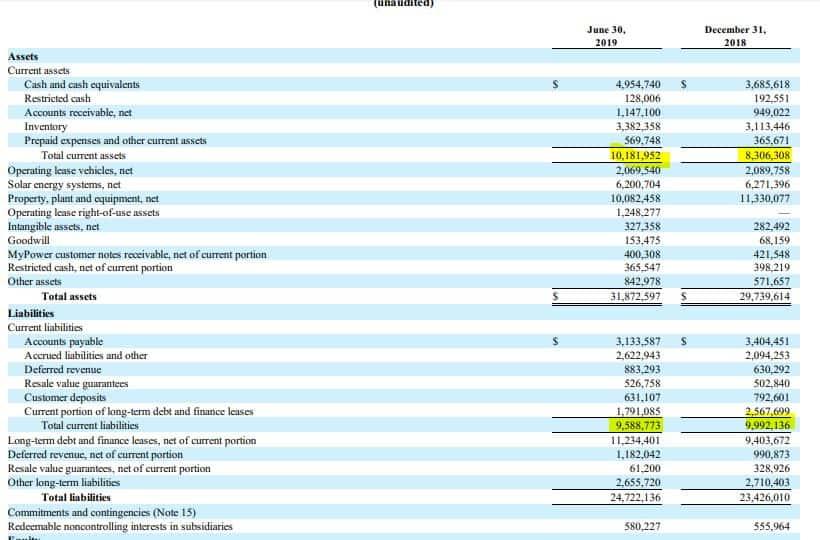 Tesla Q2 consolidated statement
