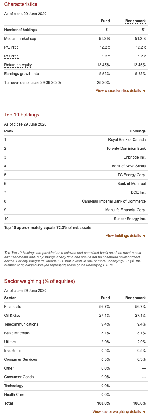 Top Canadian dividend ETFs - VDY